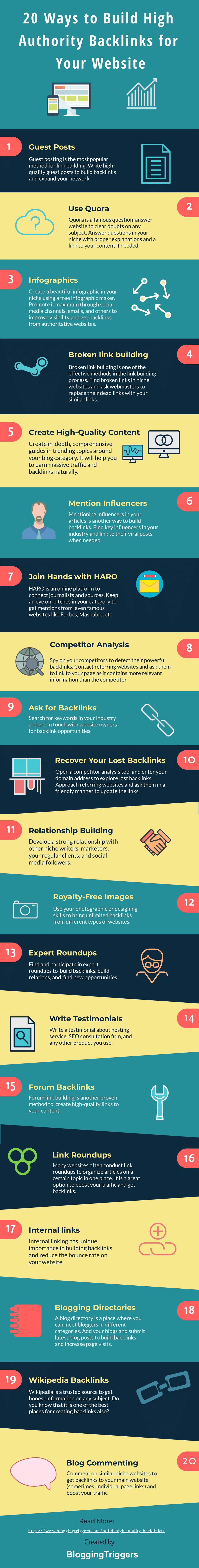 20-Ways-to-Build-High-Authority-Backlinks-for-Your-Website