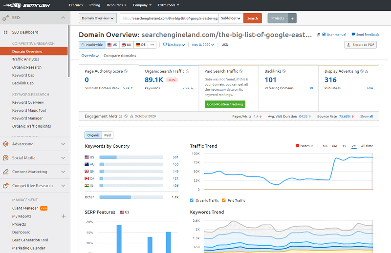 SEMrush features