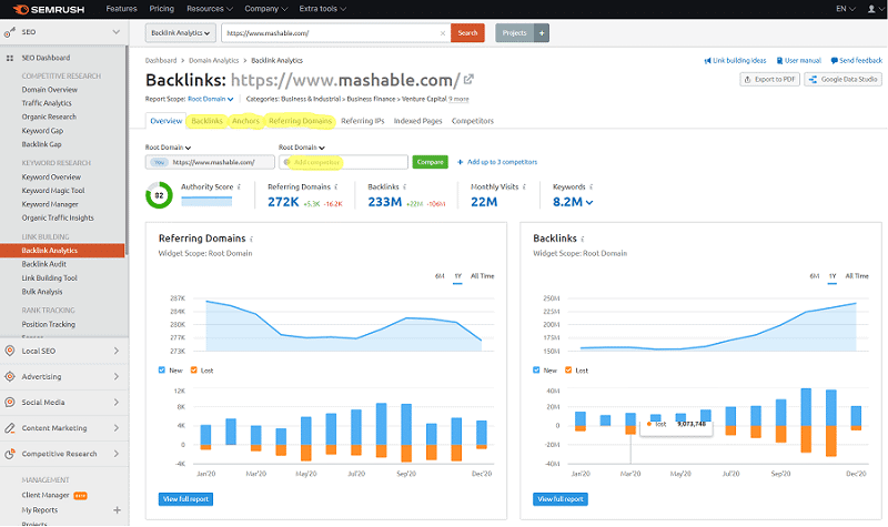SEMrush backlink analysis