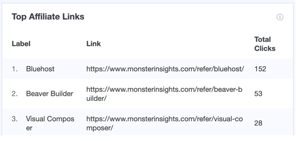 affiliate-link-tracking
