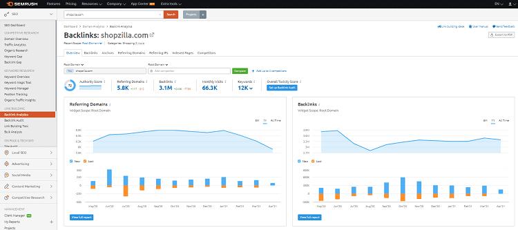 backlink-analytics-Semrush