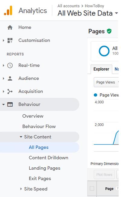 popular_posts_analytics